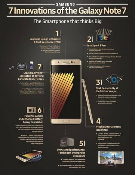 samsung-galaxy-note7-features